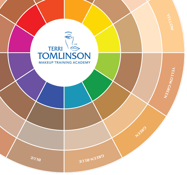 color-wheel-training
